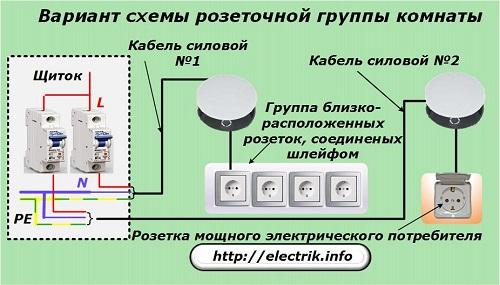 Peraturan Untuk Memasang Pendawaian Elektrik Dan Soket Di Bilik Mandi Dapur Tandas Memerlukan Perhatian Yang Lebih Tinggi Ini Adalah Kelembapan