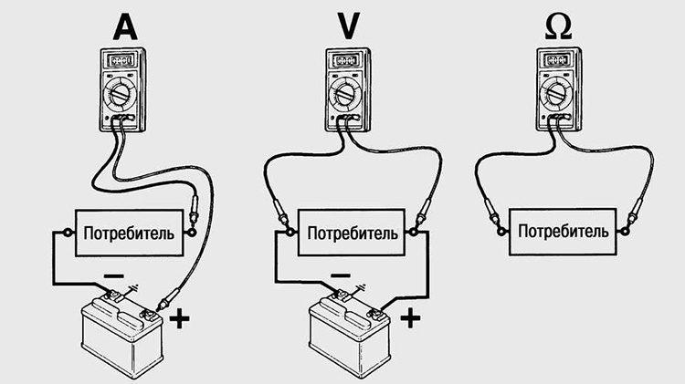 EPG (Elektronický sprievodca programami).