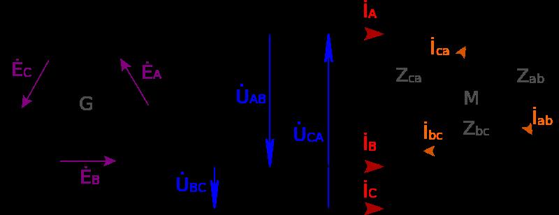 Μπορείτε να συνδέσετε ένα μοτέρ 3 φάσης σε μεμονωμένη φάση Συνδέστε το σχέδιο του πομπού πίεσης