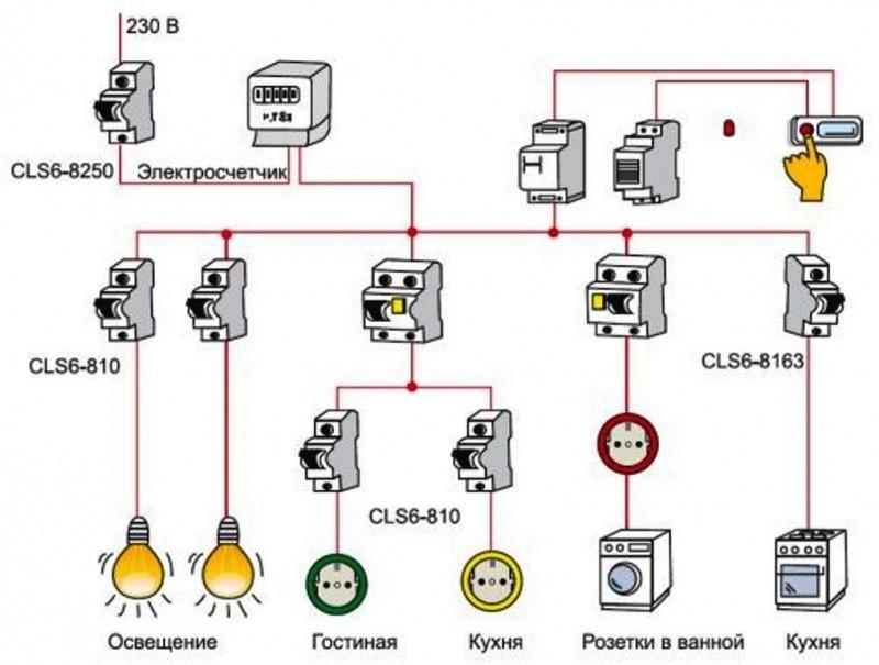 Электричество в картинках для чайников