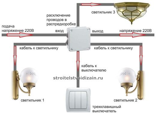 Πώς μπορείτε να συνδέσετε έναν ηλεκτρικό διακόπτη
