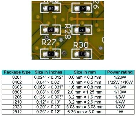 50 pezzi SMD RESISTENZE forma con 0805 valori 1k 10m Ohm 1/%//5/% 0,125 W = 1//8 W
