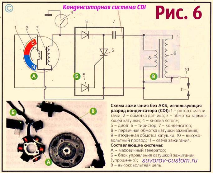 Pripojenie noža priamo k piezoelektrickému elementu by nemalo veľký.